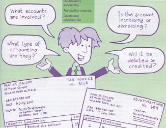 Understanding your bank statement